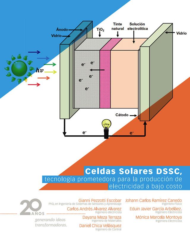 Celdas Solares DSSC, tecnología prometedora para la producción de electricidad a bajo costo